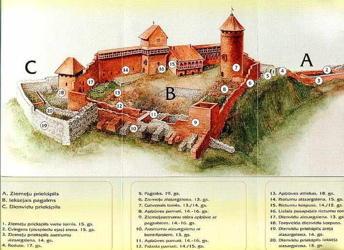 Составные части замка